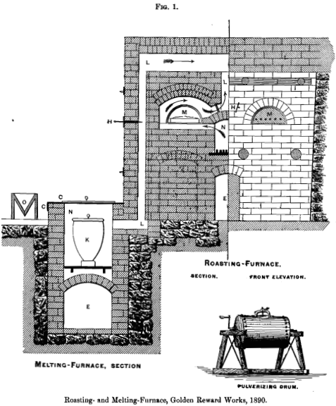 roasting-and-melting-furnace