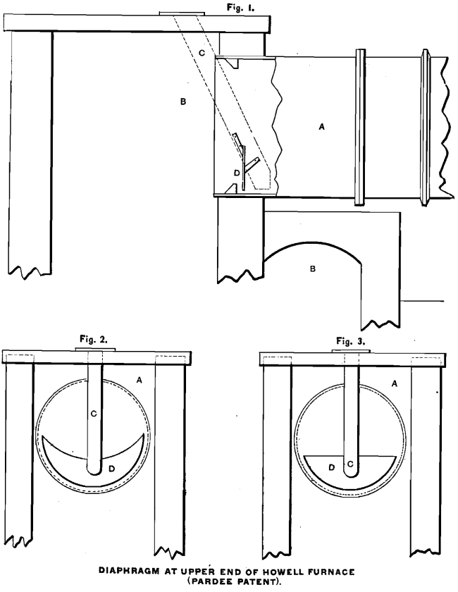 roasting furnace