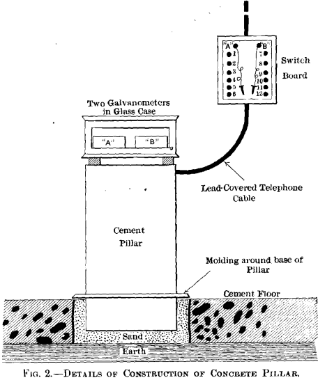 adjustable thermo