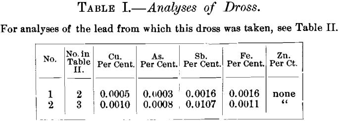 analyses-of-dross