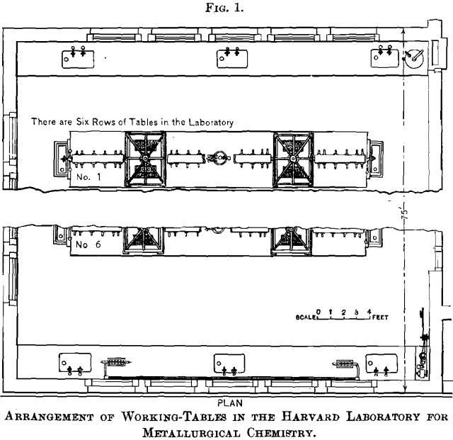 arrangement of working tables in the harvard laboratory for metallurgical chemistry