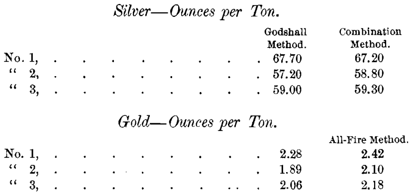 assay-silver-gold-ounces-per-ton
