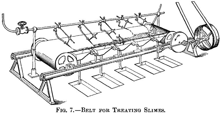 belt-for-treating-slimes