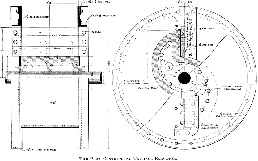Centrifugal Elevator: Gold Dredge Tailings Transportation