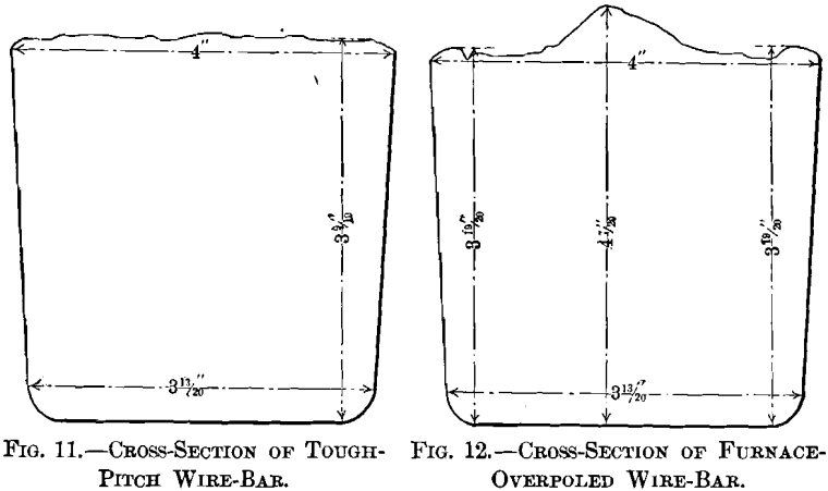 cross-section-of-furnace-overpoled-wire-bar