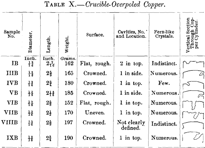 crucible-overpoled-copper-2
