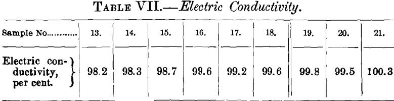 electric-conductivity-2