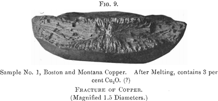 fracture-of-copper