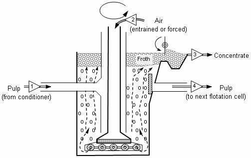 silver mining diagram