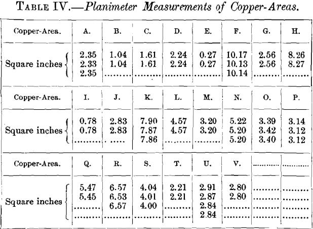 planimeter-measurement-of-copper-areas
