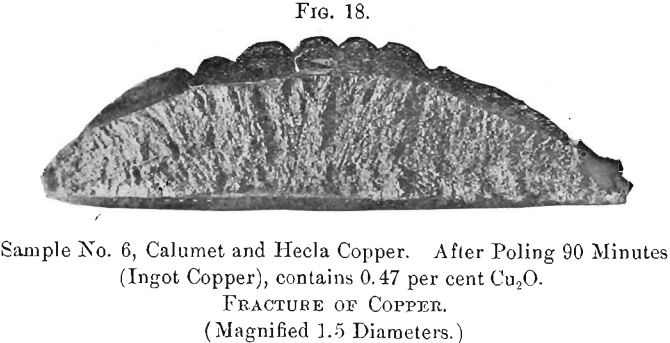 sample-no.-6-calumet-and-hecla-copper-after-poling