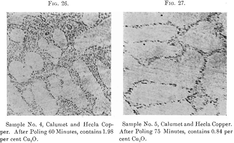 sample-poling-copper-2