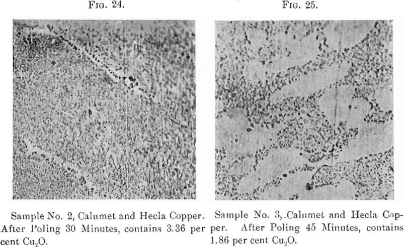 sample-poling-copper