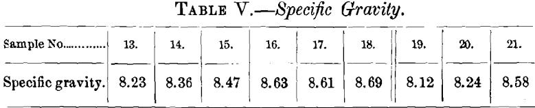 specific-gravity-2