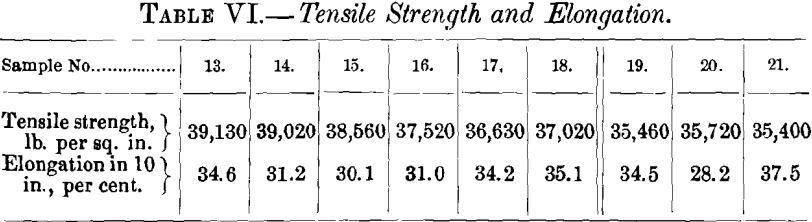 tensile-strength-and-elongation-2