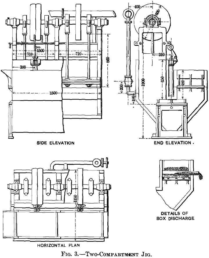 two compartment jig