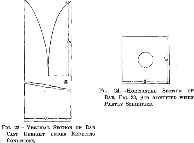 vertical-section-of-cast-bar