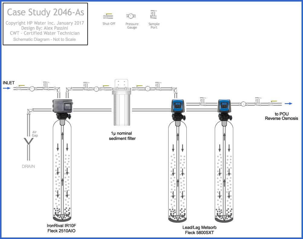 Arsenic Filtration For Potable Home Use