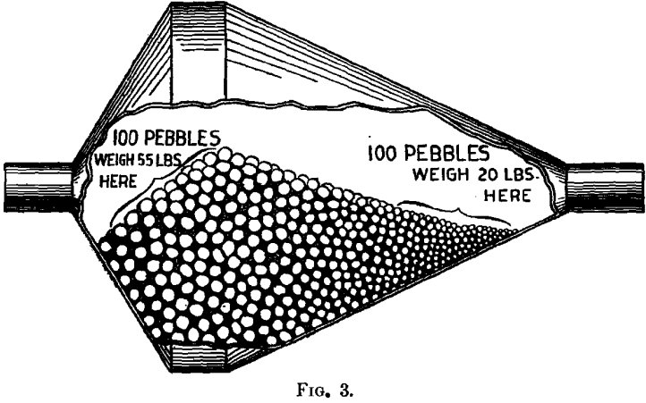 hardinge-conical-mill-danish-pebbles
