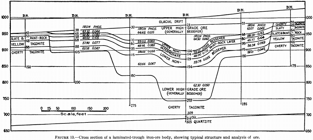 metal-mining-method-cross-section