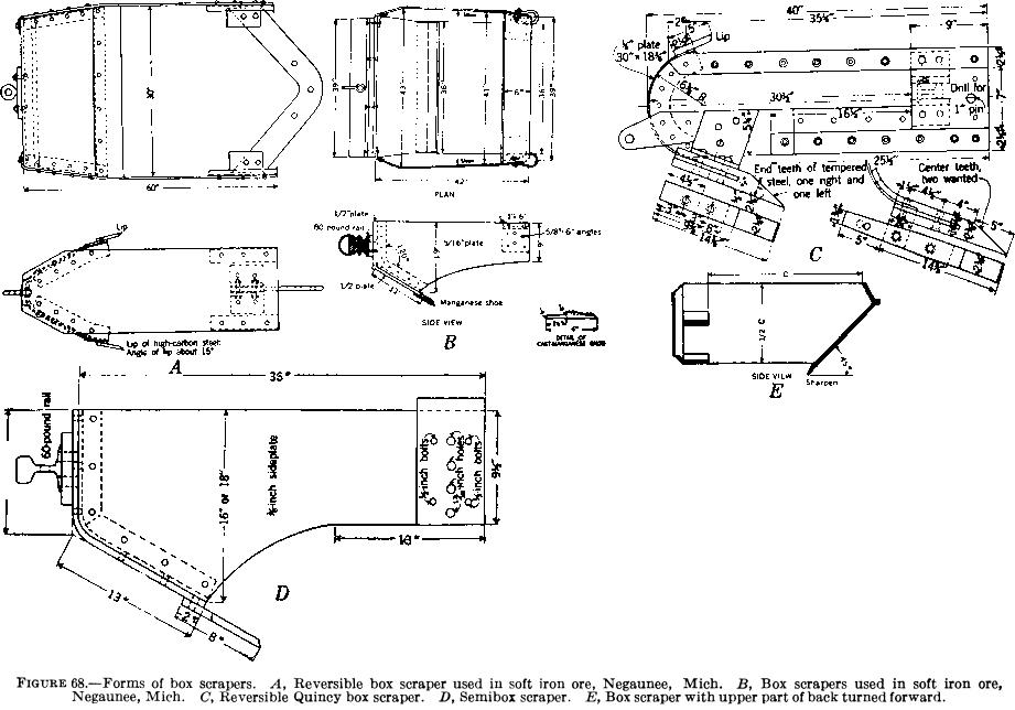 mining diagrams html
