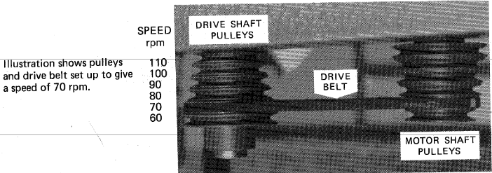 mozley-super-panning-table-drive-shaft-pulley