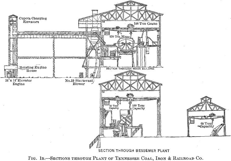 open hearth furnace