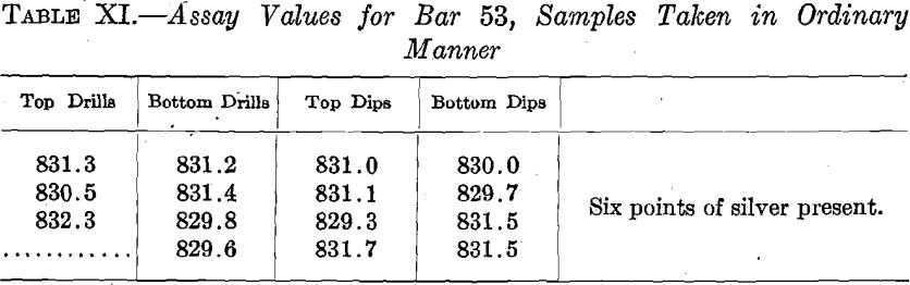 assay-values-for-bar-53