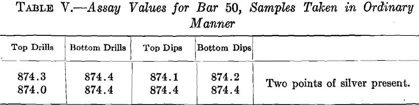 assay-values-of-bar-50