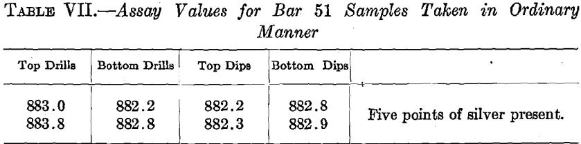 assay-values-of-bar-51