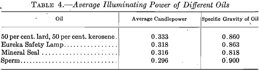 average-illuminating-power