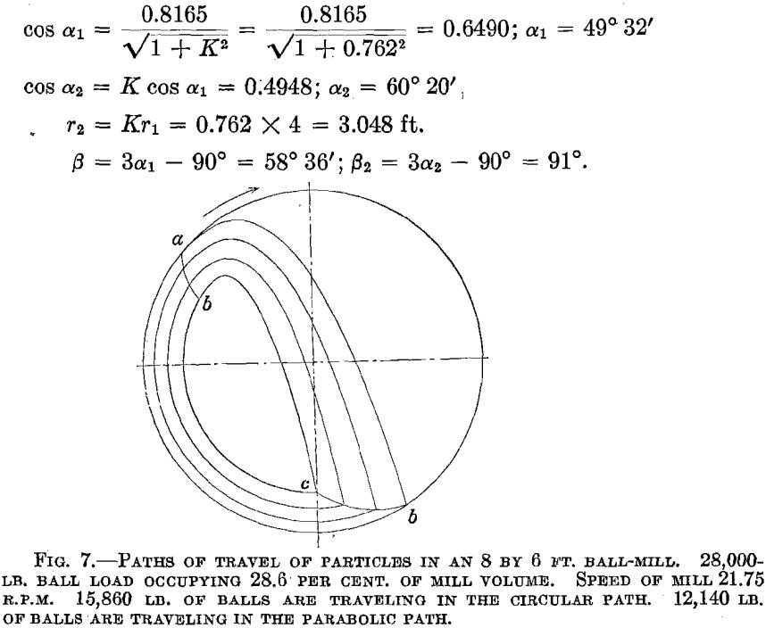 ball-mill-circular-path
