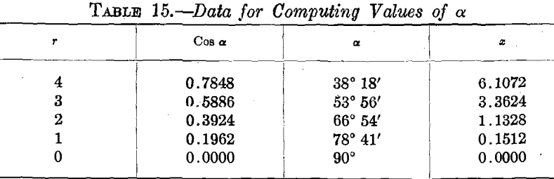 ball-mill-data-for-computing-values
