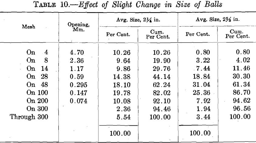 ball-mill-effect-of-slight-change