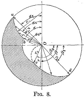 ball-mill-radius
