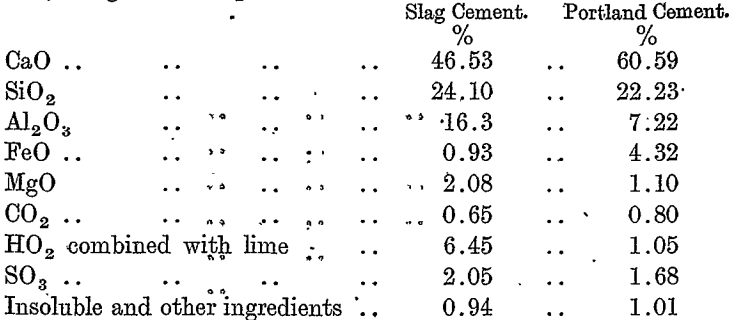 How To Make Cement From Blast Furnace Slag