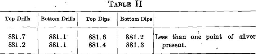 bottom-drills
