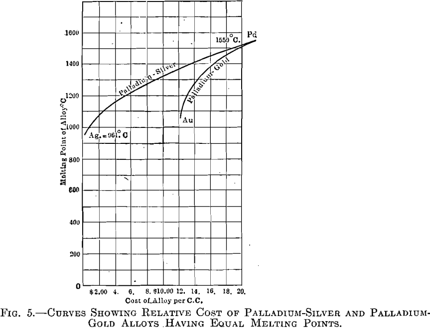 curves-showing-relative-cost