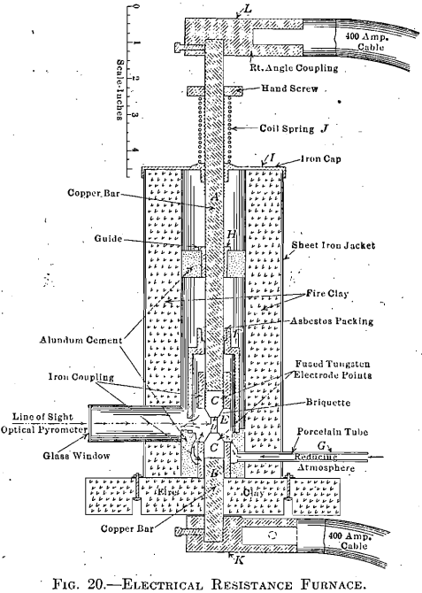 electrical-resistance-furnace