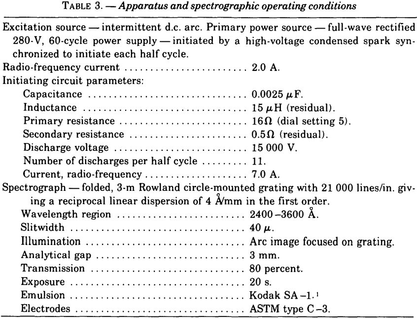 fire-assaying-apparatus-and-spectrographic