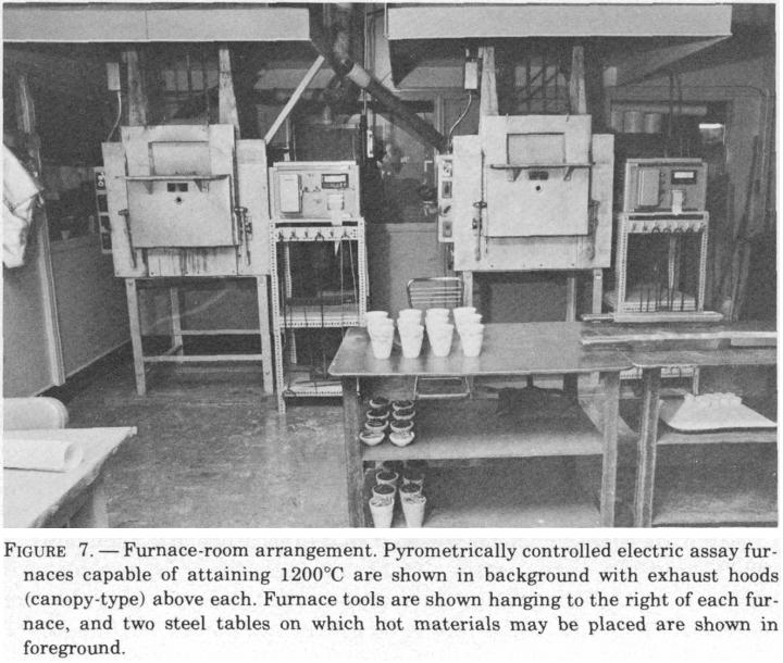 fire-assaying-furnace-room-arrangement