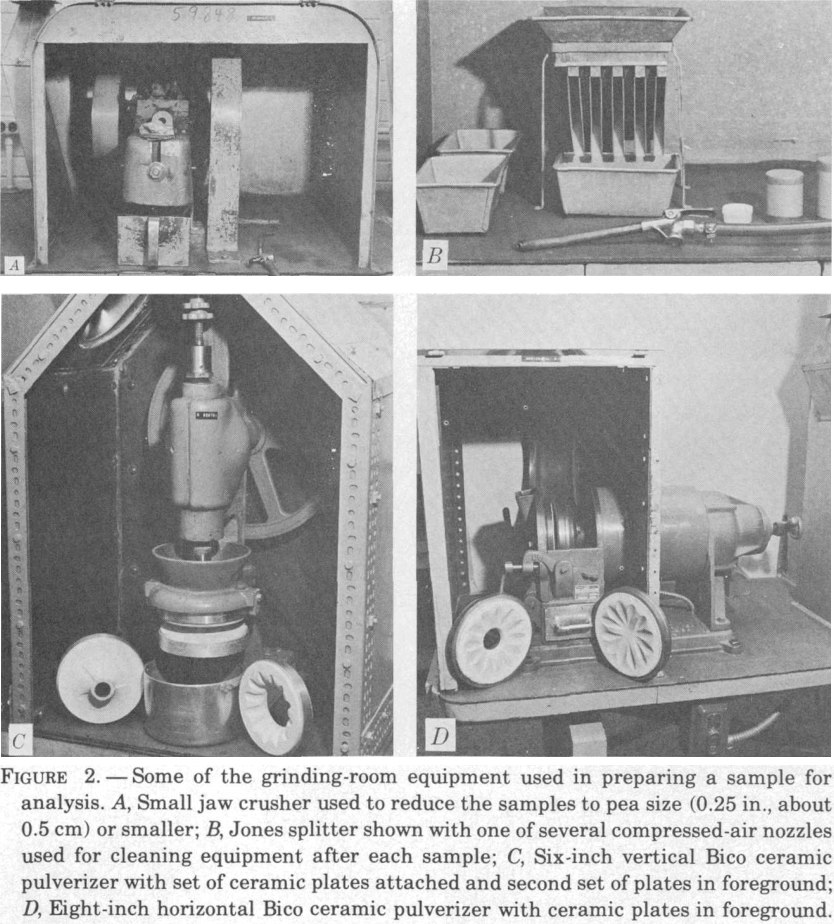 fire-assaying-grinding-room-equipment
