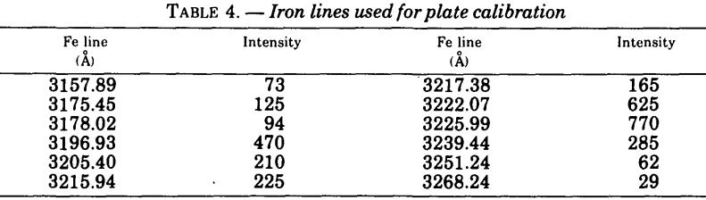 fire-assaying-iron-lines