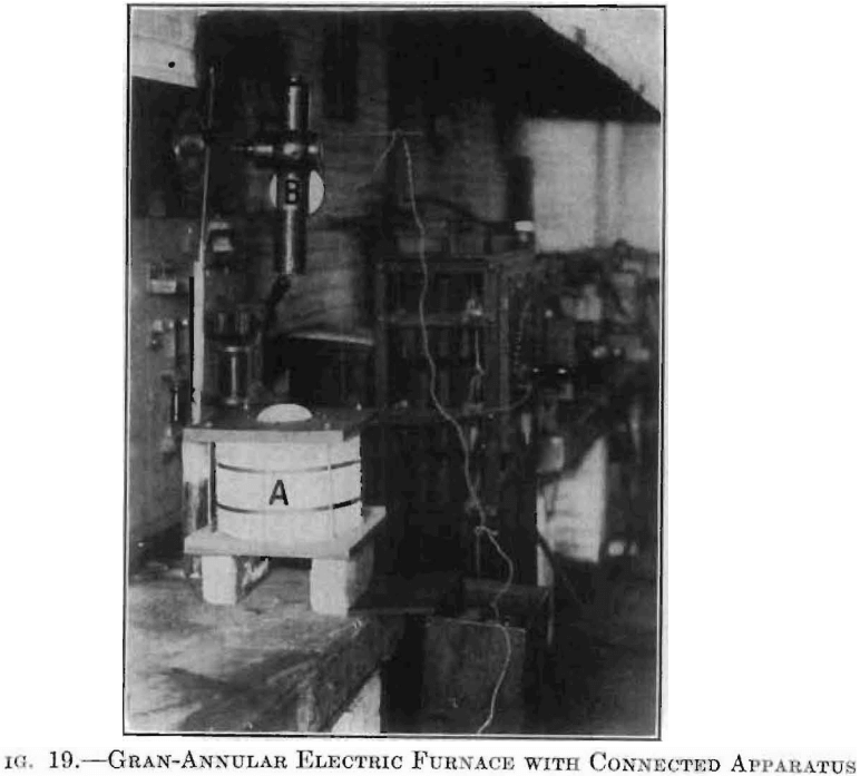 gran-annular electric furnace with connected apparatus