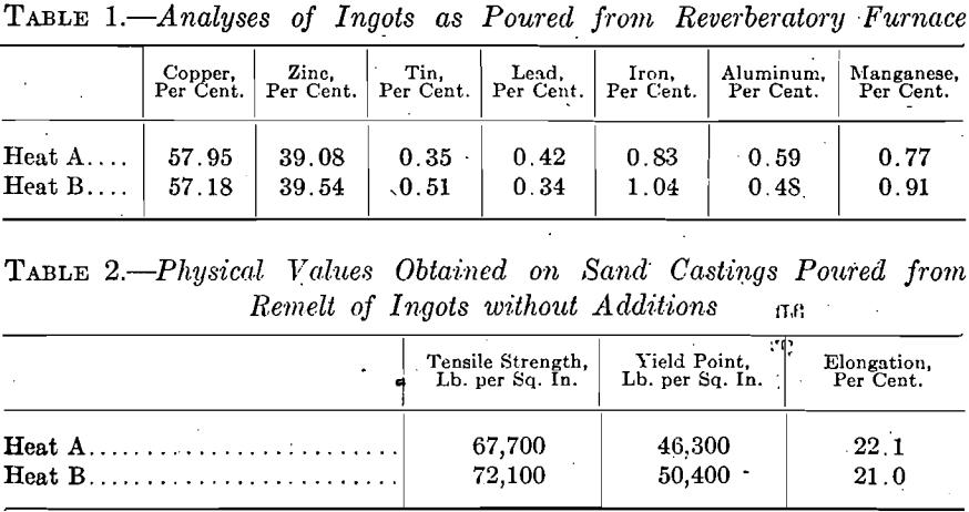 manganese-bronze-ingots