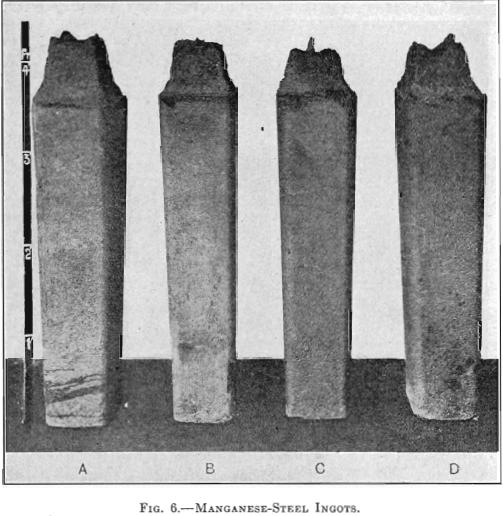 manganese-steel-ingots