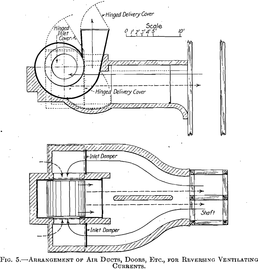 mining-methods-arrangement-of-air-ducts