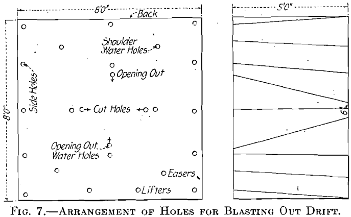 mining-methods-arrangement-of-holes-for-blasting-out