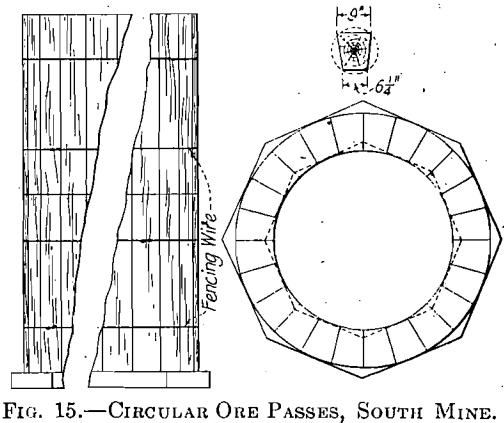 mining-methods-circular-ore-passes