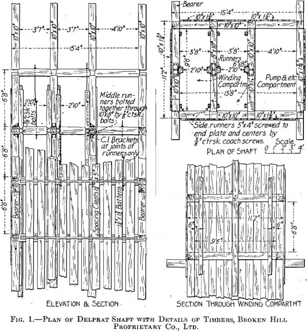 mining-methods-plan-of-delprat-shaft
